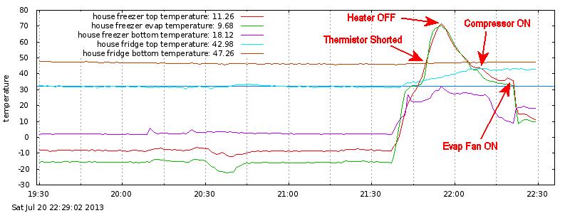 2013-07-20