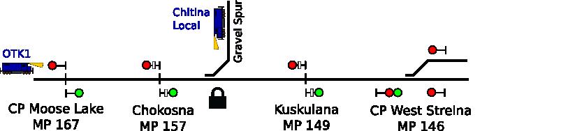 track-diagram-1