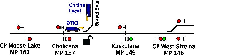 track-diagram-2