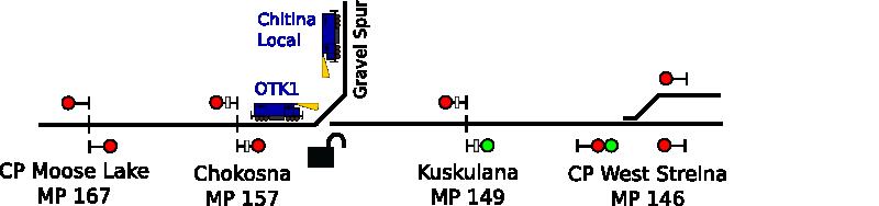 track-diagram-3
