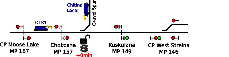 track-diagram-4