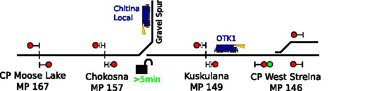 track-diagram-5