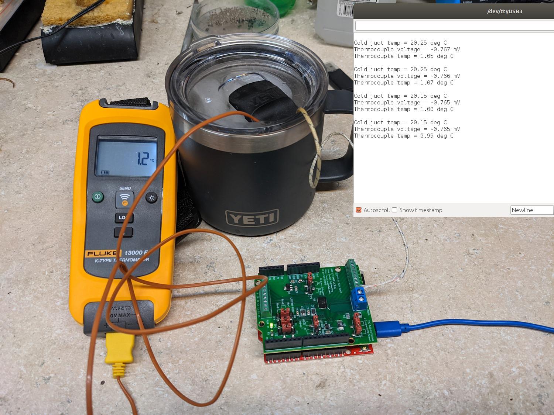 Measuring Icewater